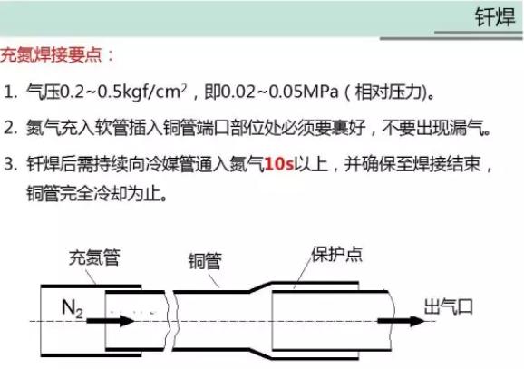 充氮焊接的具体操作方法