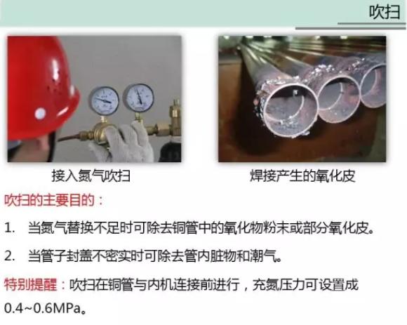 那就是用高压氮气对管道进行吹扫,操作方法