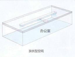 狭长型空间