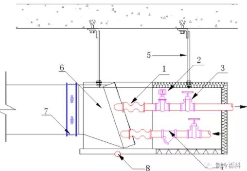 符号说明:1-软连接;2-电动二通阀;3-截止阀;4-Y型过滤器;5-吊杆;6-风机盘管;7-风管软接;8-凝结水排水 。