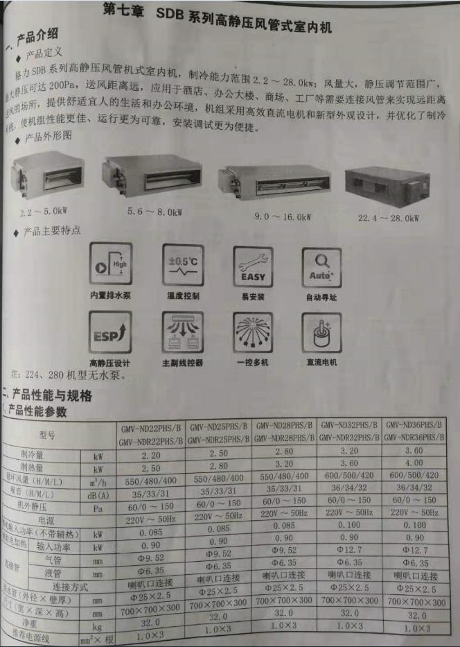 格力SDB系列商用高效高静压风管送风式室内机产品性能参数规格