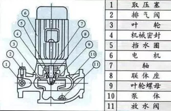 普通立式离心增压泵