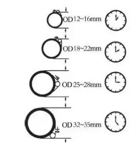 7、根据吸气管管径的不同,感温包在水平吸气管上的安装角度不同,当回气管直径小于25mm时,感温包可扎在回气管的顶部;当直径大于25mm时,可扎在回气管的下侧45°处