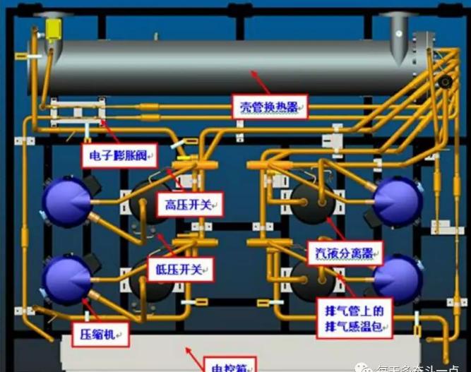 排查水系统过滤器是否脏堵,如果水流量小,拆下过滤器进行更换