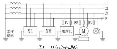 TT方式供电系统