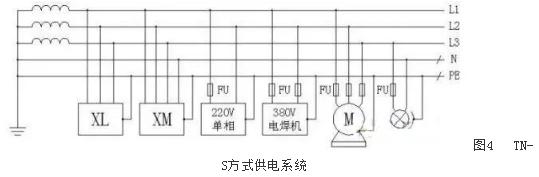 (4)TN-S方式供电系统