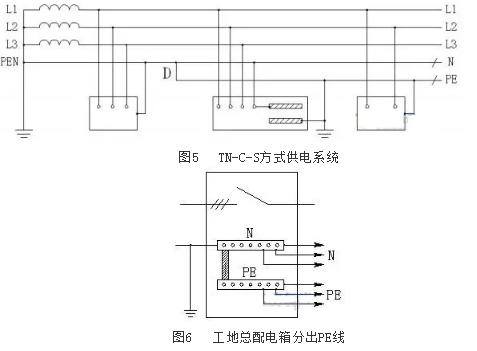 (5 )TN-C-S方式供电系统