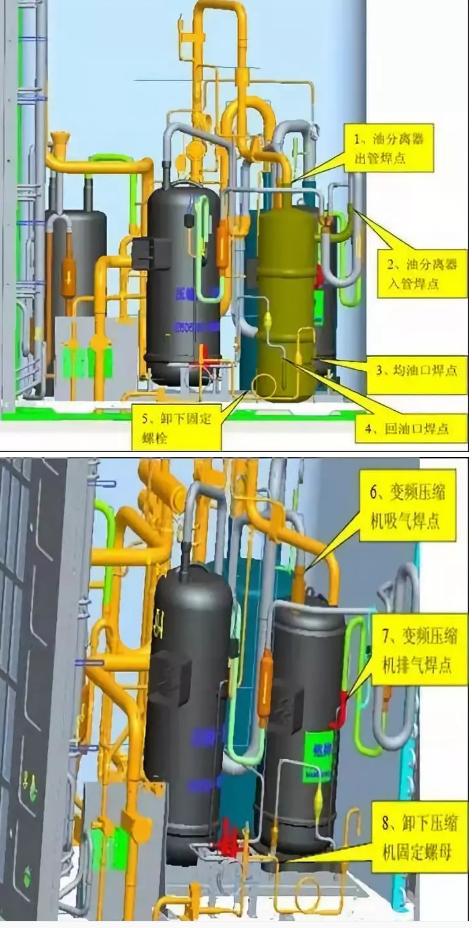 变频压缩机损坏以及油质污染如果变频压缩机损坏,或者是定频压缩机内油质被污染时,需要拆掉变频压缩机,步骤如下图: