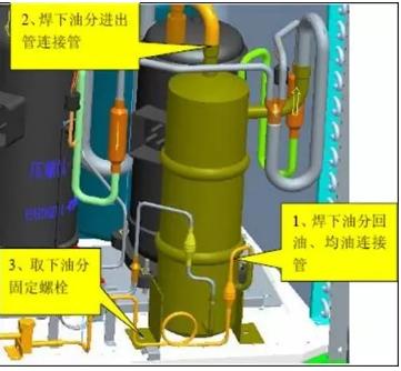1)确认油分离器