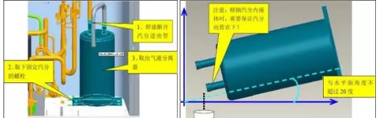 2)确认气液分离器