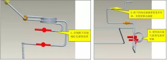 2)清理回油管管路