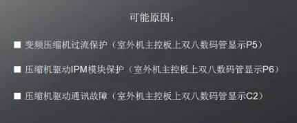 P1故障是通过内机线控器显示故障代码