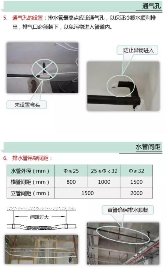"""第四:内机冷凝水管最高点和出水口必须增加排气孔,通气孔顶部增加弯头,保障一个""""倒U""""型。"""
