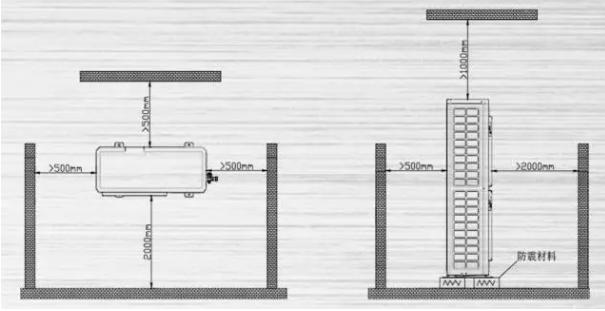 12D和14D双风叶外机空间尺寸请看下图: