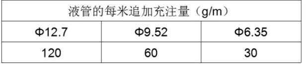 追加冷媒量=(液管长度-5)×每米液管冷媒追加量