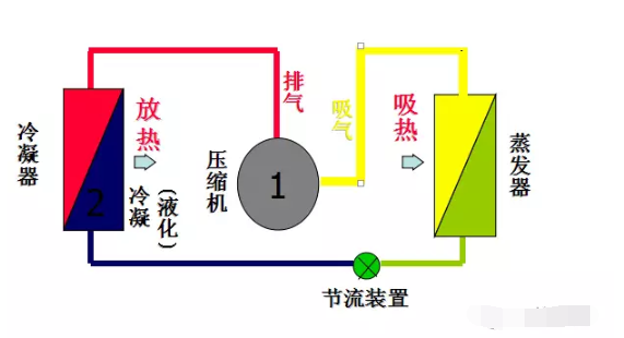 制冷系统简图