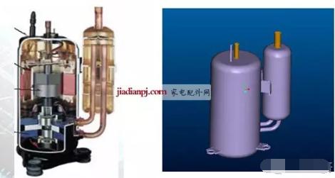 变频机用不同类型的压缩机区别: