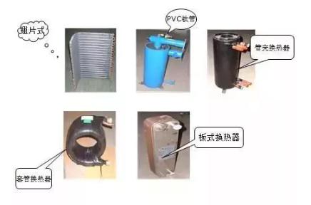 系统常见换热器: