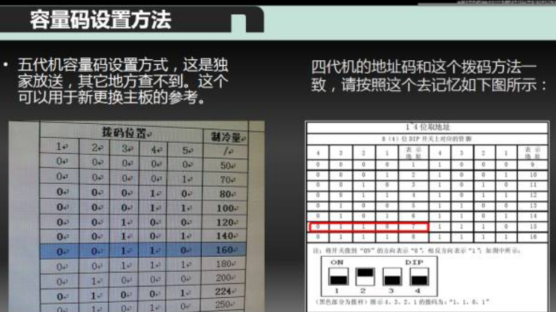 下图为调节容量码的设置方法