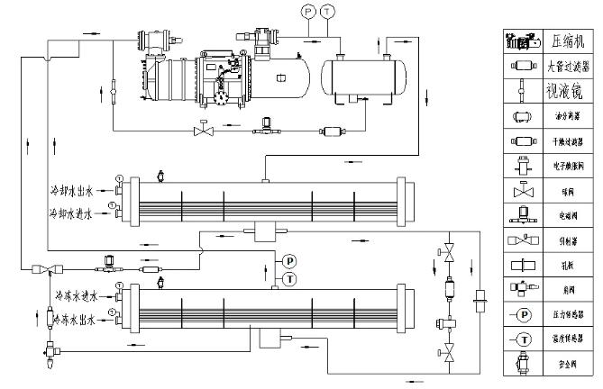 压缩机跑油,手动回油,压缩机低负荷运行