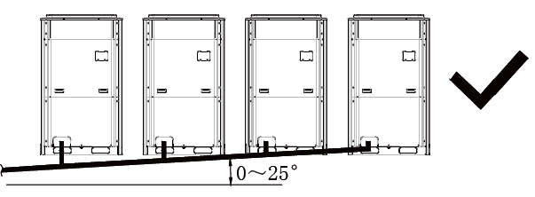 模块之间的管路均在模块管接口下方且保持水平