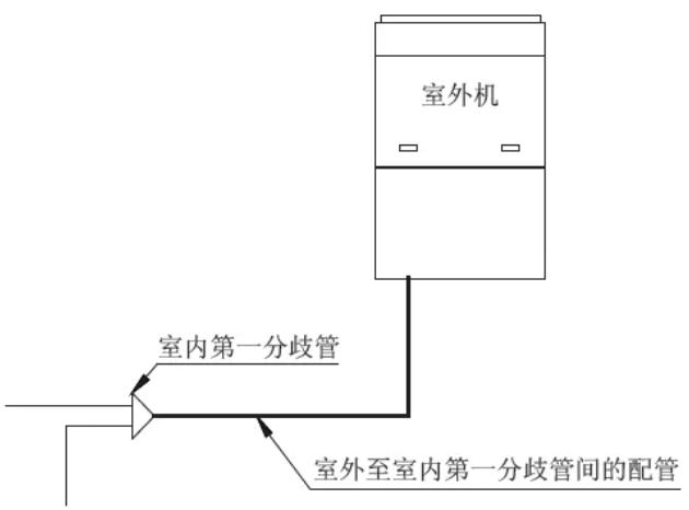 4)室外机至第1 室内分歧间的配管(主管)尺寸