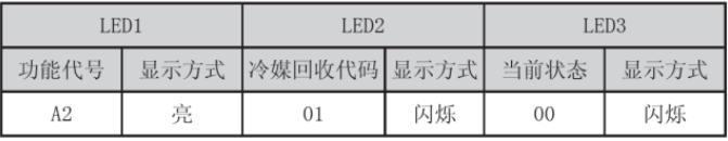 确认进入A2 冷媒回收运行设置后,主控机显示如下