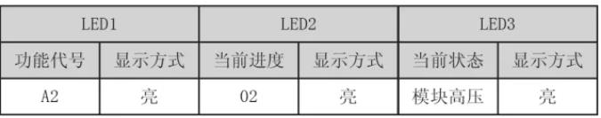 """第3 步:首先将需要冷媒回收的基础模块设置为模块应急运行状态,同时将应急状态模块的液管截止阀关闭,然后按以上方法选择""""02""""进入基础模块冷媒回收,显示如下:"""