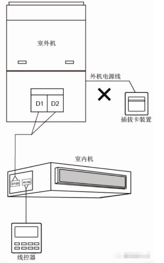 图 1 机组与门禁系统的错误连接1