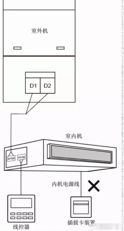 图 2  机组与门禁系统的错误连接2