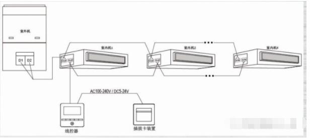 线控器与门禁系统的连接如下图: