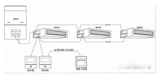 图4. 线控器与门禁系统的连接方式2